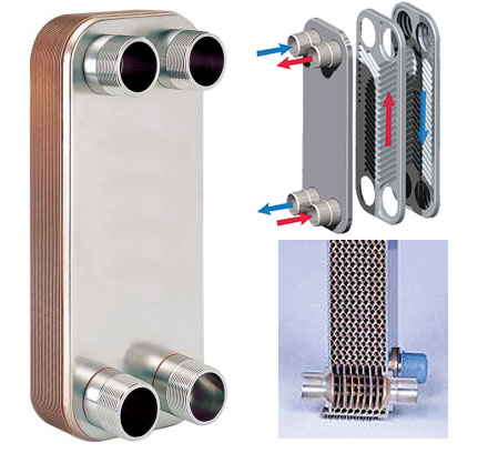 brazed plate heat exchanger | HCRHEATEXCHANGER